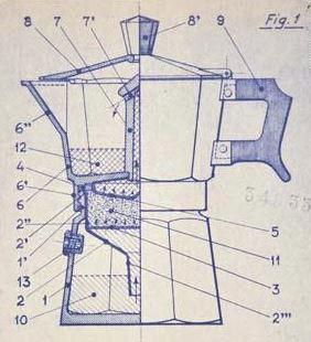 """Patente original de la """"Moka Express"""" presentada en el año 1933"""